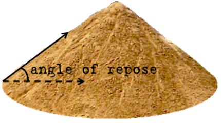 Hellingshoek van het zand | © Wikipedia